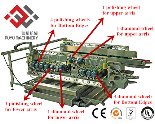 Automotive Glass 4 Motors Glass Grinding Machine Glass Straight Line Double Edger
